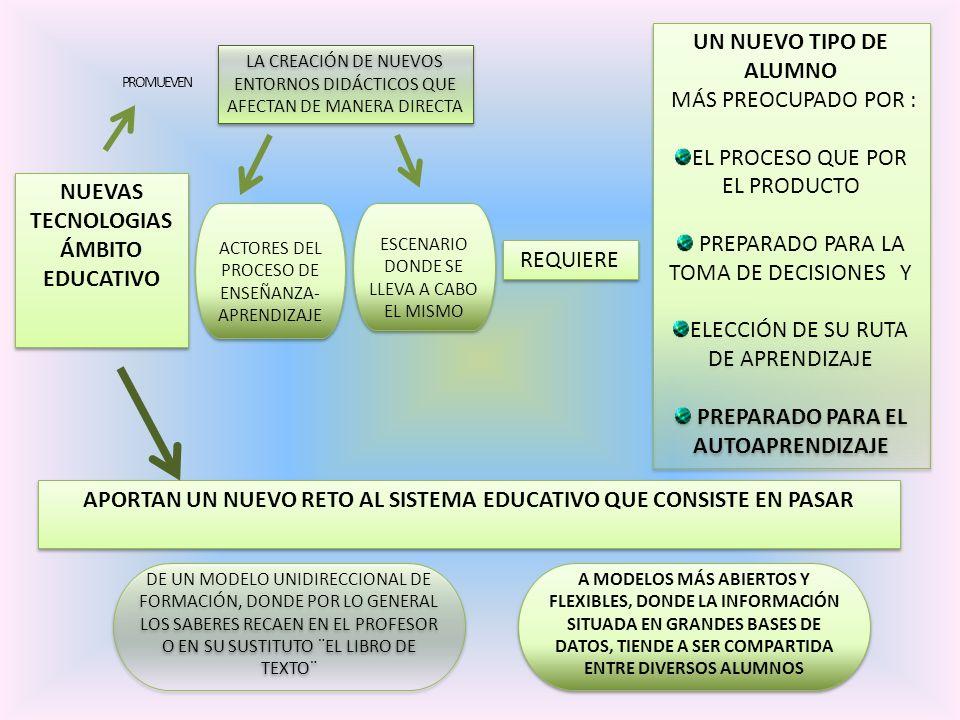 APORTAN+UN+NUEVO+RETO+AL+SISTEMA+EDUCATIVO+QUE+CONSISTE+EN+PASAR