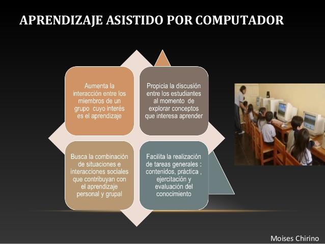 aprendizaje-asistido-por-computador-38-638.jpg