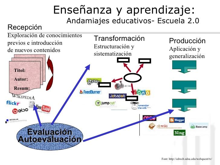 las-lenguas-en-el-sistema-educativo-en-catalunya-presentacin-en-jaen-sedll-2010l-12-728