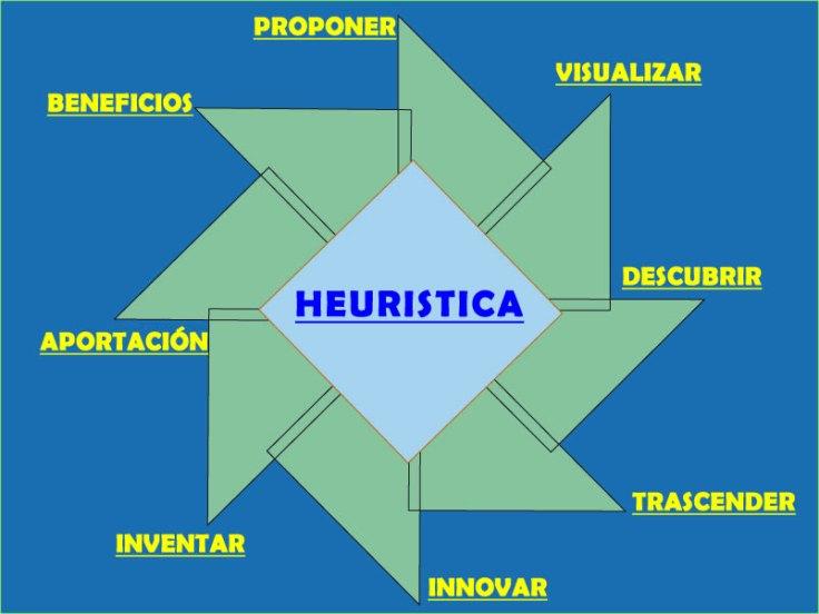mariposa09 heuristica