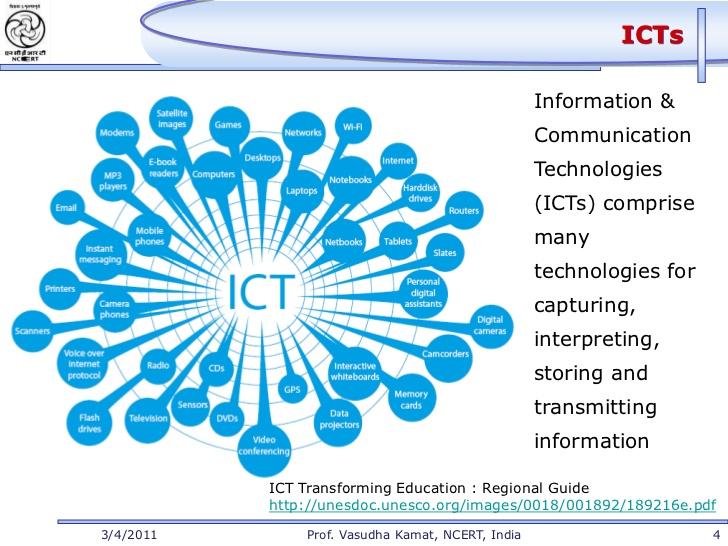 ict-pedagogy-iintegration-4-728