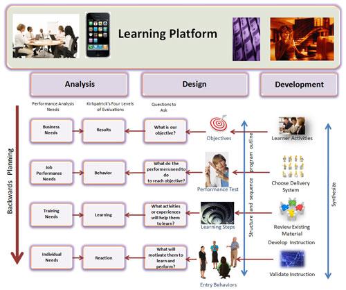 learning_platform_2