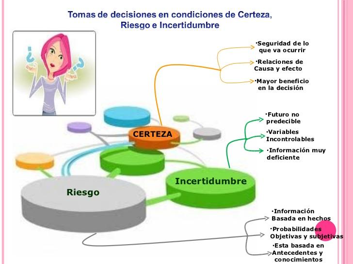 mapa-toma-de-decisiones-institucion-educativa-6-728