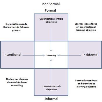formal_informal_learning