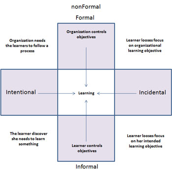 formal_informal_learning