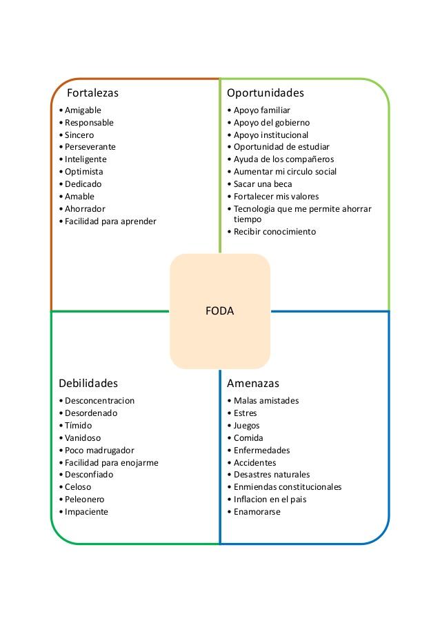 foda-steven-espinal-1-638
