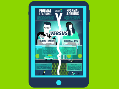 INFOGRAPHIC-Formal-Learning-vs-Informal-Learning