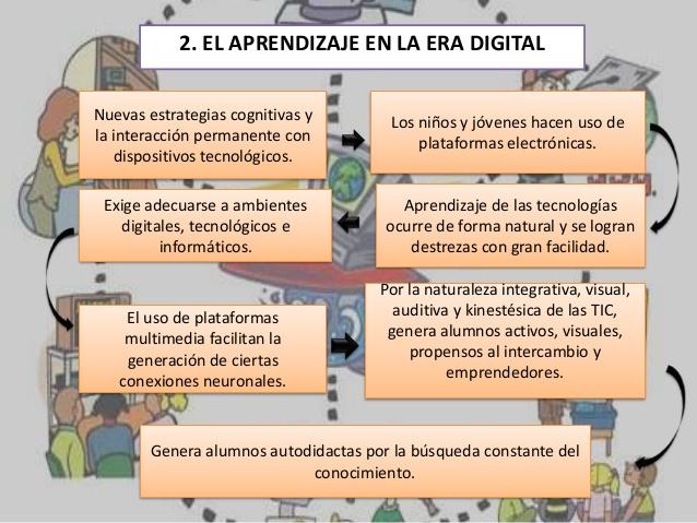 la-sociedad-del-conocimientos-y-el-aprendizaje-en-la-era-digital-15-638