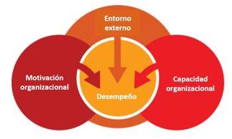 analyse-performance-es
