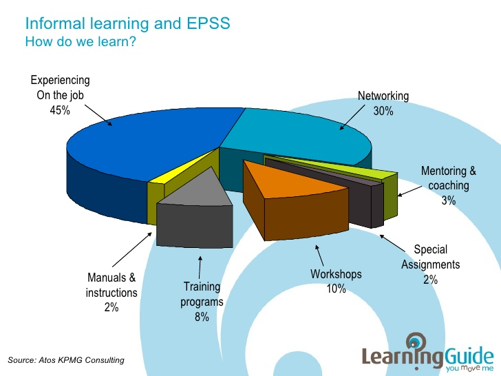 learning-2006-11-728