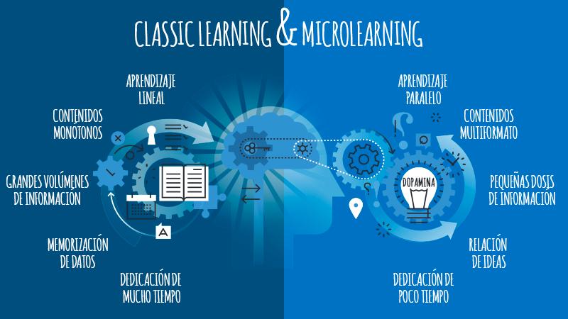 Microlearning_infografía