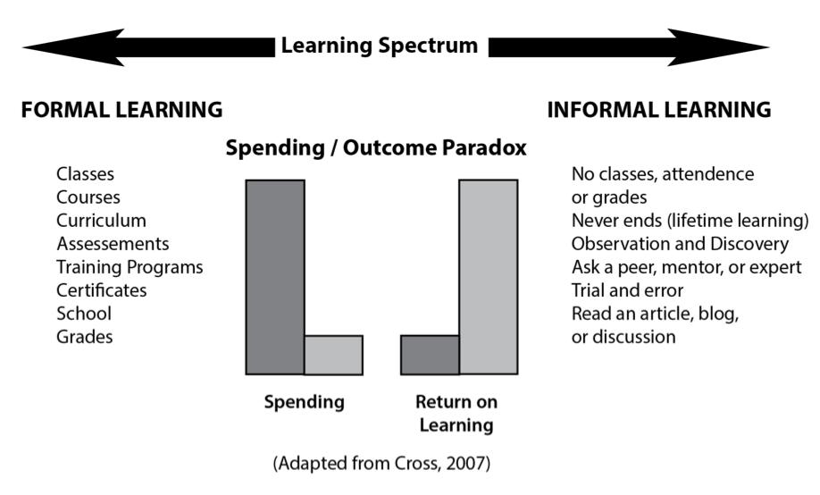 informal-learning.png