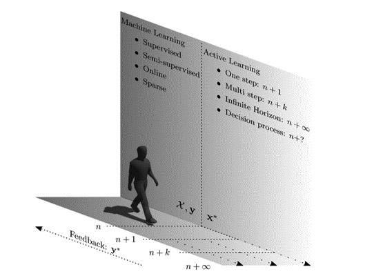 Figure3-2