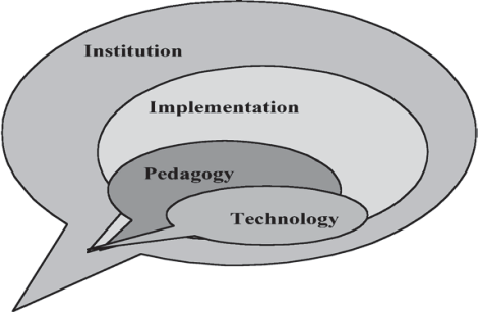 Four-key-components-of-flexible-learning