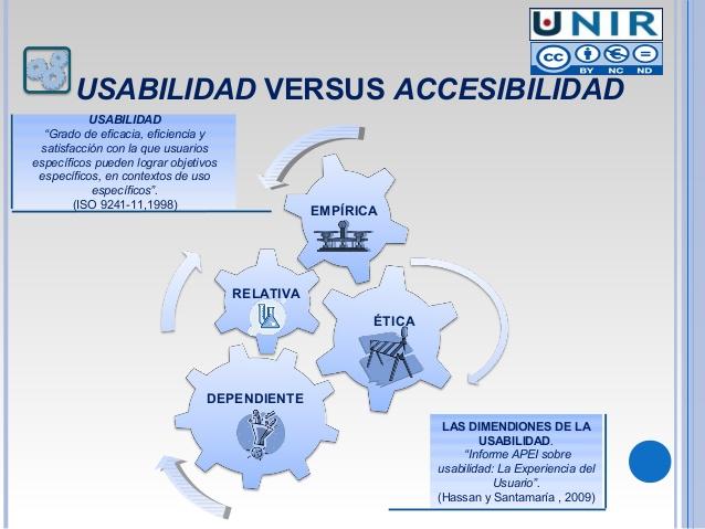 la-usabilidad-y-accesibilidad-de-los-contenidos-de-los-cursos-elearning-11-638