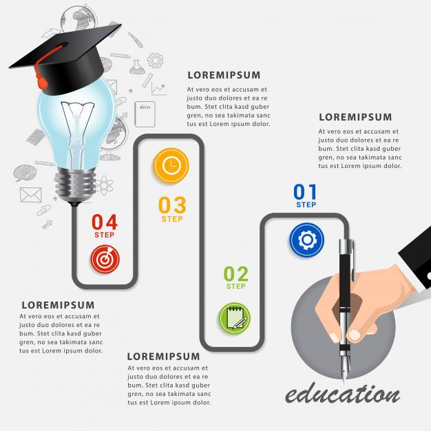 plantilla-educacion-empresarial-aprendizaje-infografia_53205-641