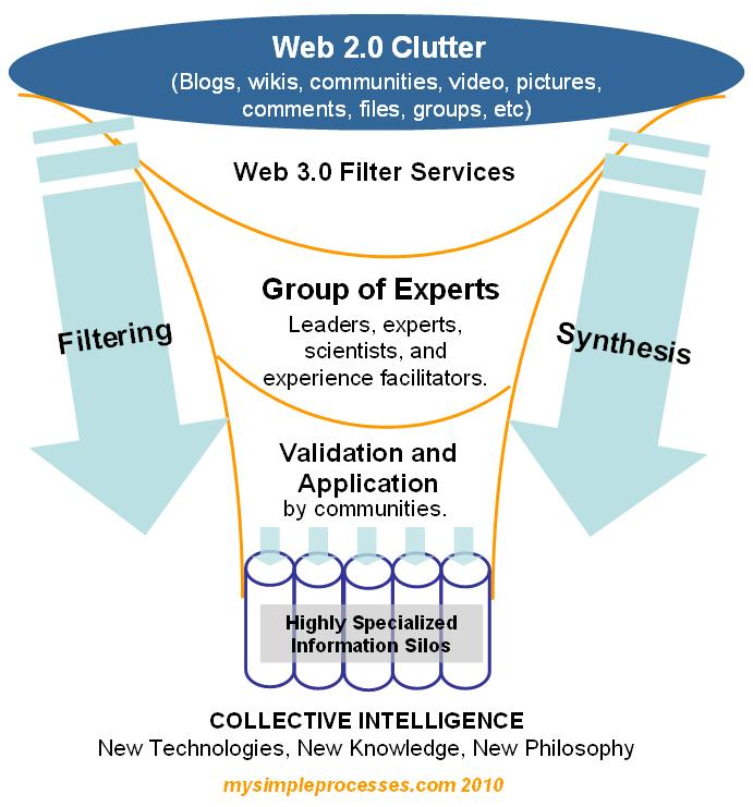 collective-intelligence1