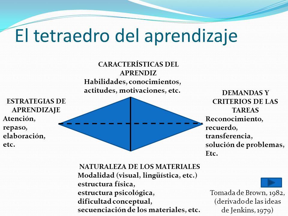 El+tetraedro+del+aprendizaje
